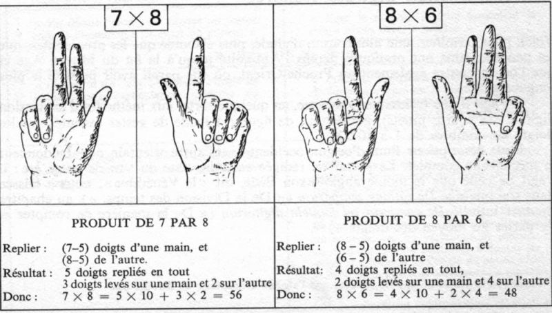 Balmath tables de x for Table de multiplication 7 et 8
